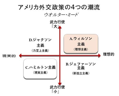 (図:川上高司氏作成)