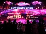 サクラ、カラ発注、偽物販売 中国最大ECセールの怪しいウラ側