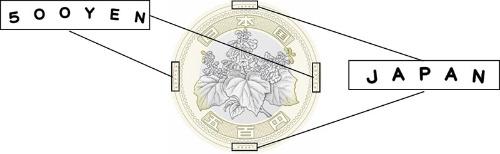 上の写真は現在の500円硬貨。表と裏のデザインがやや変更されている。下は新硬貨の裏面のイメージ(上:shutterstock、下:財務省提供)