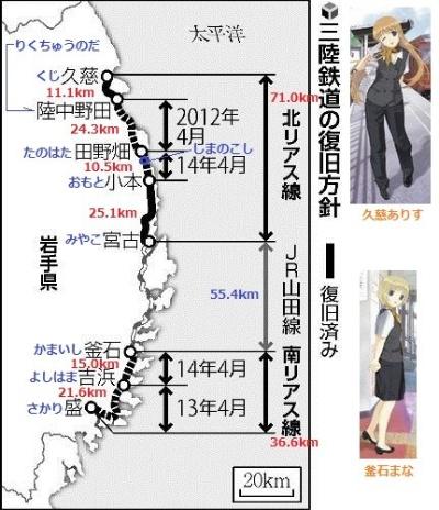 三陸鉄道の路線図と復旧の歩み(提供:三陸鉄道)