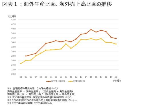 """国際協力銀行の資料を基にPwC作成(<a href=""""https://www.jbic.go.jp/ja/information/press/press-2020/0115-014188.html"""" target=""""_blank"""">https://www.jbic.go.jp/ja/information/press/press-2020/0115-014188.html</a>)"""
