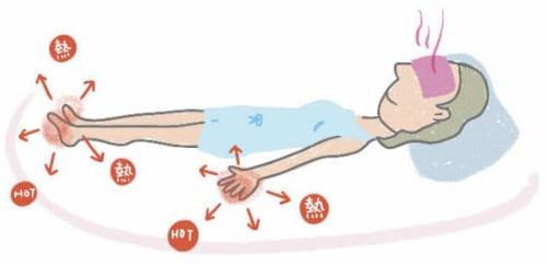 目を温めると、手足が温かくなって眠りやすくなるという