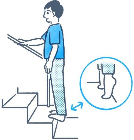 """<span style=""""font-size:120%;"""">階段などで壁や手すりに手をついてバランスをとり、ステップにつま先をのせてかかとを下げて10秒キープ。続いてつま先立ちで10秒キープ。これを2セット。続いて、歩くように左右交互にかかとの上げ下げをすれば、さらにほぐれやすくなる。</span>"""