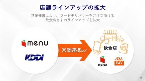 KDDIはmenuの加盟店基盤を用いたau PAYの飲食店開拓を、menuは大企業に強いKDDIのリソースを生かした大手チェーン店開拓などを進めるという