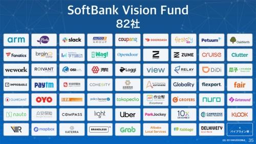 ソフトバンクグループの2019年3月期決算説明会資料より。国内に進出したフードデリバリー企業のうち3社はソフトバンク・ビジョン・ファンドの出資先企業でもある