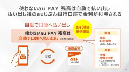 au PAYの残高をauじぶん銀行に自動で払い出す機能を2021年8月30日より提供。自動払い出しの際の手数料は無料になるという