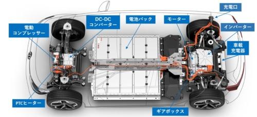 VWのEV専用プラットフォーム「MEB」。床下に電池を敷き詰め、後部に電動アクスルを搭載する。ホイールベースを長くオーバーハングを短くすることで、車室や荷室の広さを実現した。