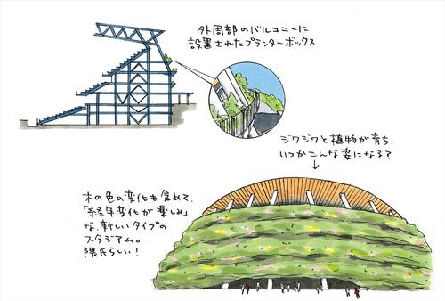 下の絵は隈氏のイメージではなく、私の単なる妄想です(イラスト:宮沢 洋)