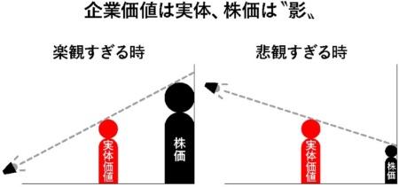 『あなたが投資で儲からない理由』(日本経済新聞出版)より