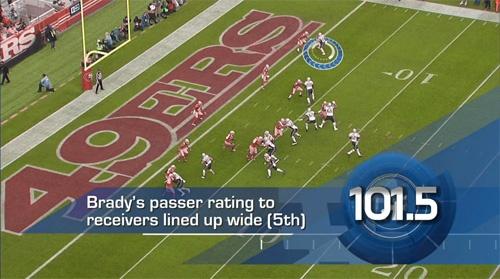 NFLのリプレイ放送はデータ分析はエンターテイメント要素も強く、視聴者を飽きさせない(©NFL JAPAN)