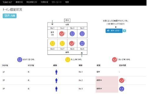 「Toilet IoT」の利用者向け画面。個室の空き状況がリアルタイムに表示される