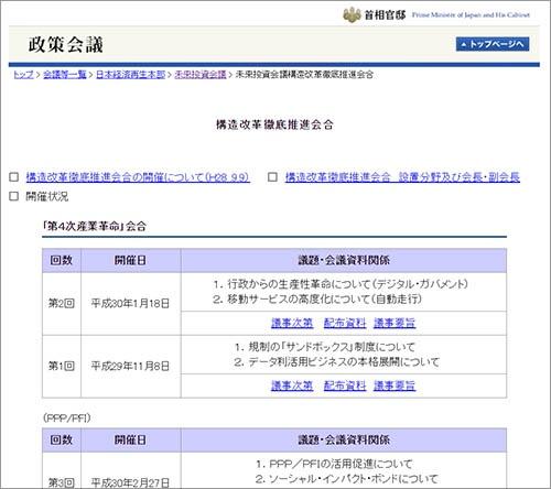 """首相官邸のサイトの中の「<a href=""""https://www.kantei.go.jp/jp/singi/keizaisaisei/miraitoshikaigi/suishinkaigo2018/"""" target=""""_blank"""">未来投資会議構造改革徹底推進会合</a>」のウェブページ。議事次第、配布資料などをダウンロードできる。"""