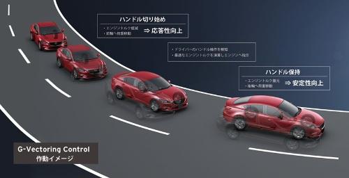 タイヤにかかる荷重を変化させることで、ハンドル操作がスムーズになる。
