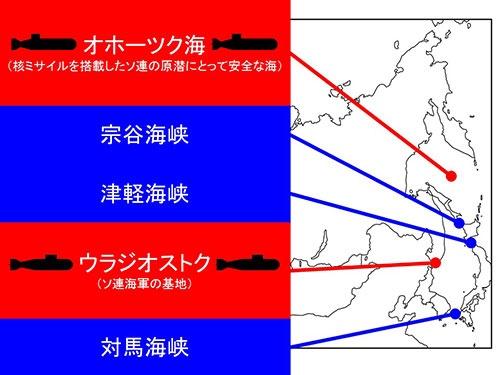 図1:冷戦時代の日本周辺の位置関係