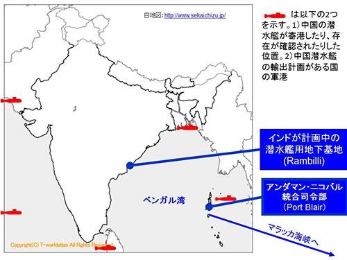 図2:インド軍の位置関係図