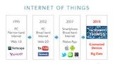 IoT時代は日本ものづくりのチャンス