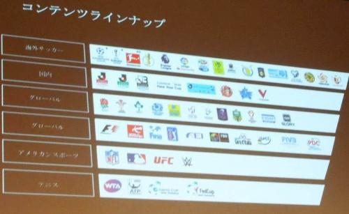 DAZNのコンテンツラインナップ。サッカーのUEFAチャンピオンズリーグおよびUEFAヨーロッパリーグは2018年シーズンから配信予定