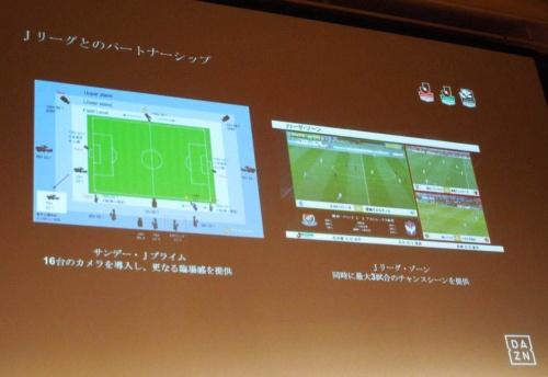 2017年4月に開始した「Jリーグ・ゾーン」の画面(右)。同時間帯に開催されている3試合を1画面内で視聴できる(図:Perform Group)