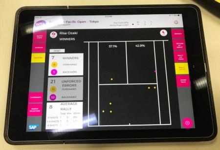 オンコートコーチングで使えるデータのリアルタイム分析アプリ「SAP Tennis Analytics for Coaches」の画面。データは、2017年9月の東レ パン パシフィックオープンでの尾﨑 里紗選手のもの