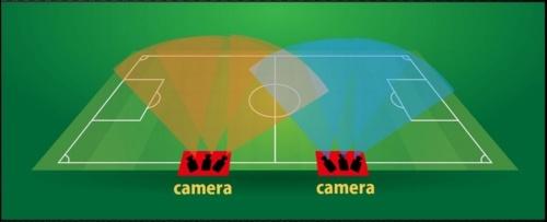 サッカーでは、トラキャブの専用カメラをスタジアムでピッチを俯瞰する場所に2台設置(図:データスタジアム)