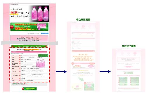 商品ごとに独立した広告専用のランディングページ
