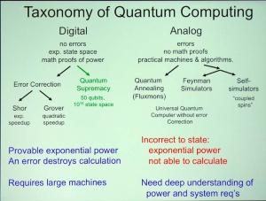 写真8●GoogleのMartinis氏が示した量子コンピュータの分類