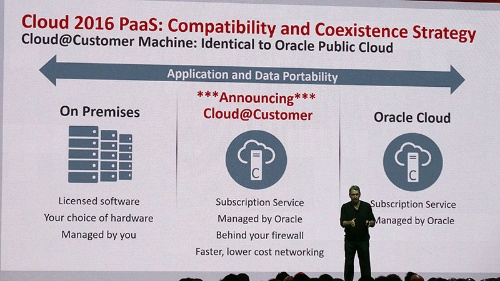 写真4●Oracleが顧客データセンター内でクラウドを運用する「Cloud@Customer」