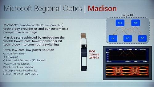 写真3●データセンターを相互接続する「Madison」