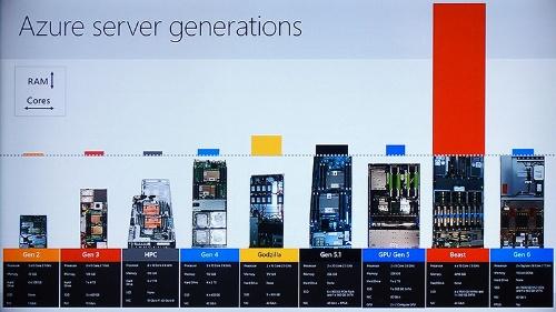 写真4●Microsoftによるサーバー自社開発の歴史