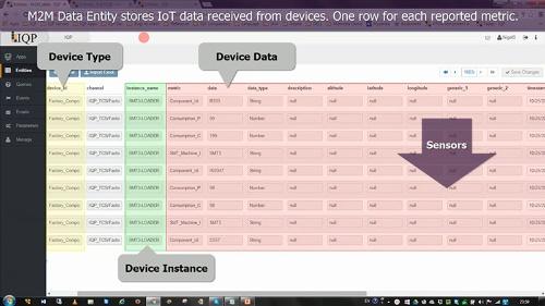 IQPの開発ツールでデバイスから集めるデータの定義をしている画面