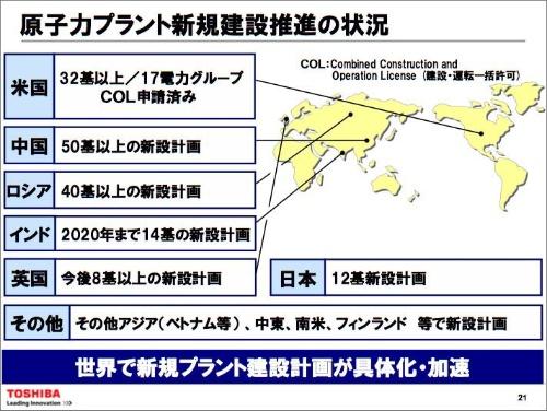 東芝は原発バブルに期待していた(2009年当時の資料)