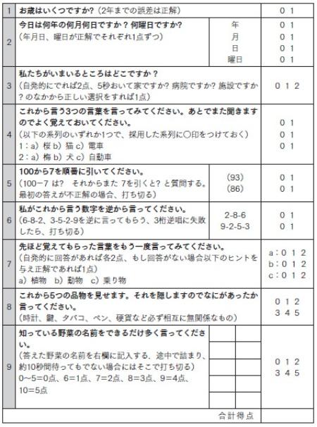 改訂 長谷川式簡易知能評価スケール