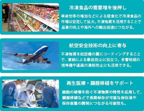 (写真=上:朝日新聞社、中:アフロ、下:時事通信)