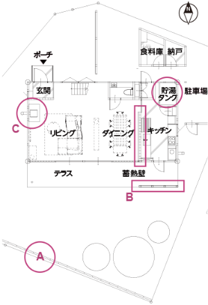 熱と電気を多様に保存<br /><span>●「佐戸の家」の図面と主な設備</span>