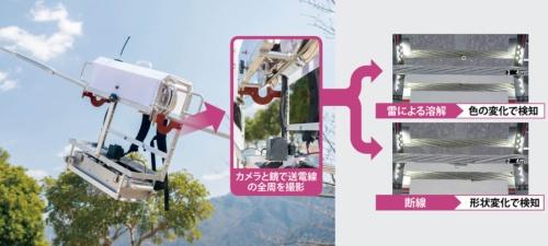 検査時間を目視の300分の1に減らせる<br />●自走式ロボットと人工知能を使ったメンテナンスシステム