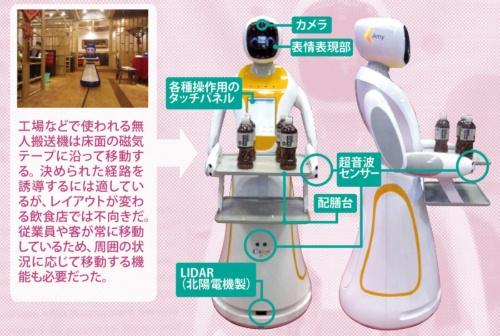 周囲の障害物をセンサーで検知<br />●中国で活躍するレストラン向け配膳ロボット
