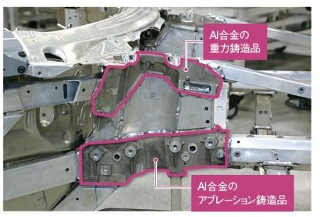"""<span class=""""number"""">図4</span>骨格における鋳造品の適用例"""