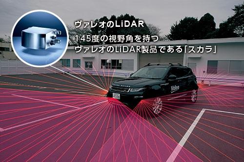 <b>360度をLiDARで見る<br />●仏ヴァレオの試作車</b>