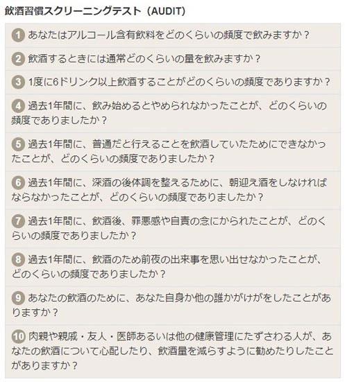 厚生労働省のe-ヘルスネットより作成。酒量は「日本酒1合=2.2ドリンク」「ビール大瓶1本=2.5ドリンク」「ウイスキー水割りダブル1杯=2ドリンク」などと換算する。