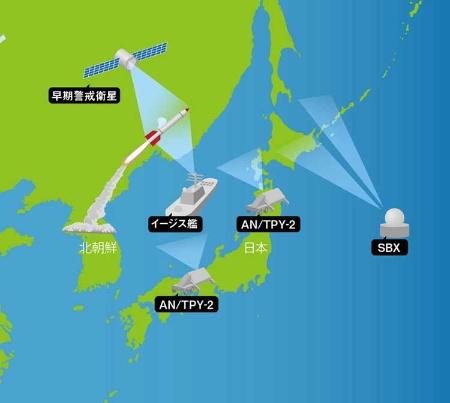 北朝鮮から弾道ミサイルが発射されると、衛星やレーダーを駆使して方位や距離を正確に分析。情報はイージス艦などに送られ、迎撃態勢に入る