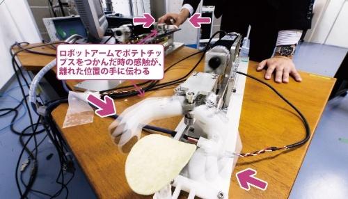 ロボットがつかんだ感触が手に伝わる<br/ >●慶応義塾大学が開発したハプティクスロボット