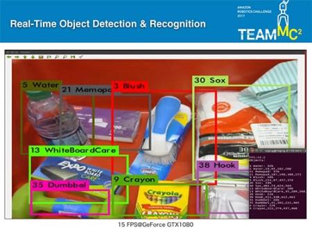 三菱電機、中部大学、中京大学の合同チームMC^2のシステム解説 (「vimeo」動画より)