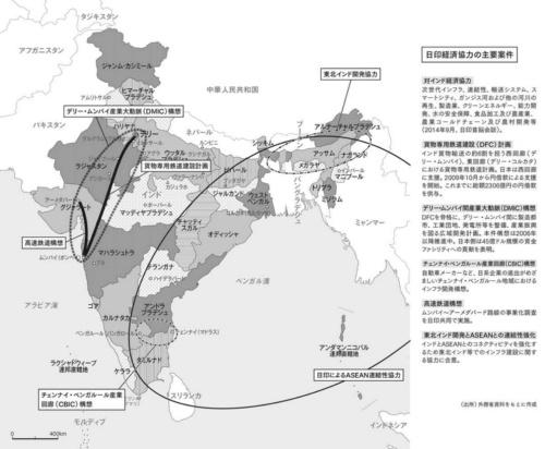 (地図:『最後の超大国インド』から転載。以下同)