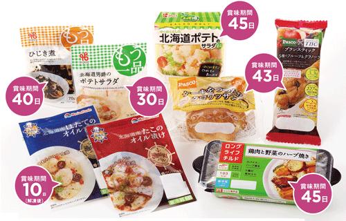 ●ロングライフ食品の例