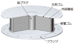 鉛プラグ挿入型積層ゴム