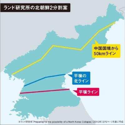 ランド研究所の「北朝鮮2分割占領案」