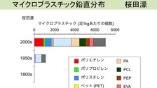 皇居の桜田濠でもマイクロプラスチック汚染