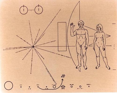 パイオニア10号と11号に載せられた宇宙人へのメッセージ。(Image:NASA Ames)