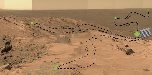 複数のサンプルを集めて保管する具体的なコンセプト「Adaptive Caching」。緑色の点のところでサンプルを収集し、ひし形の場所で保管する。×の地点は着陸地点。(Image:NASA/JPL-Caltech/Cornell Univ./Arizona State Univ.)