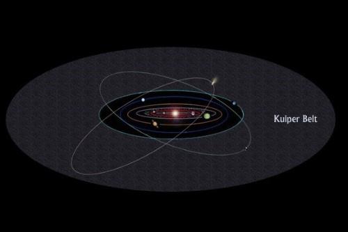 彗星の多くは太陽系の外縁部のカイパーベルト(Kuiper Belt)からやってくると考えられている。(Image:NASA)